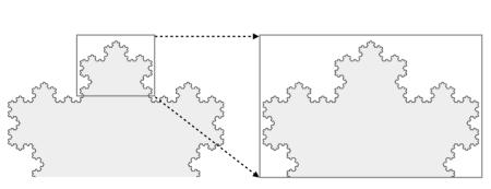 kochsche-schneeflocke-abb-selbstaehnlichkeit Skizze